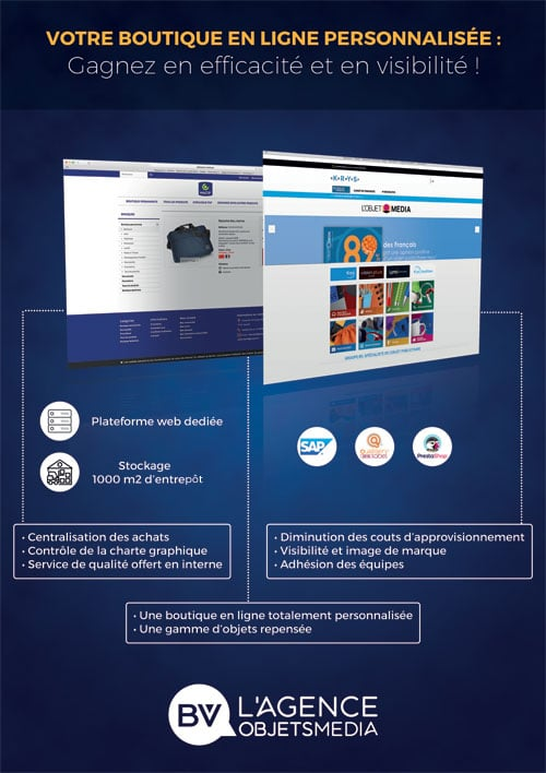 BV l'Agence Objets Media allows you to create online promotional product shops